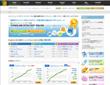 株式売買戦略情報販売サイト画像